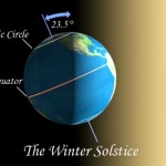 474_winter_solstice_diagram