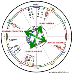OPPOSITION_ASTROLOGY-297x300